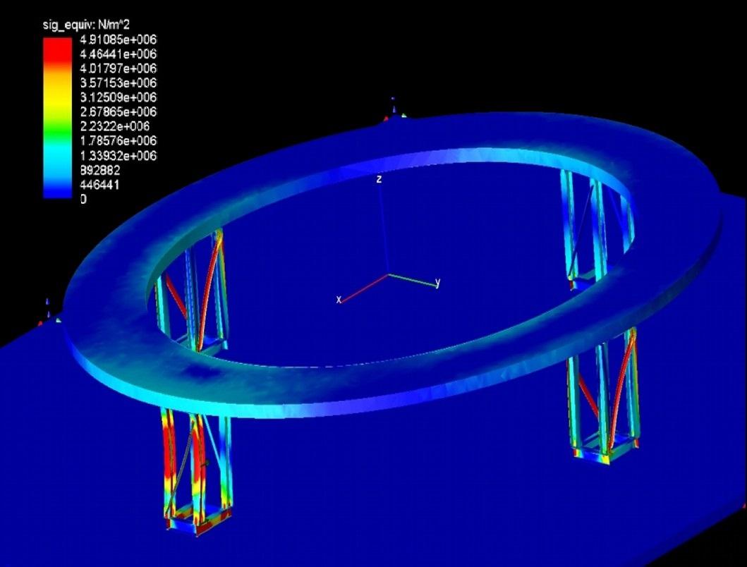 円盤構造物を支えるH鋼に載荷